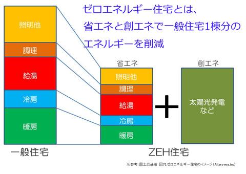 ZEH2.jpg